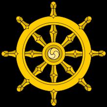 Buddhism-middleway